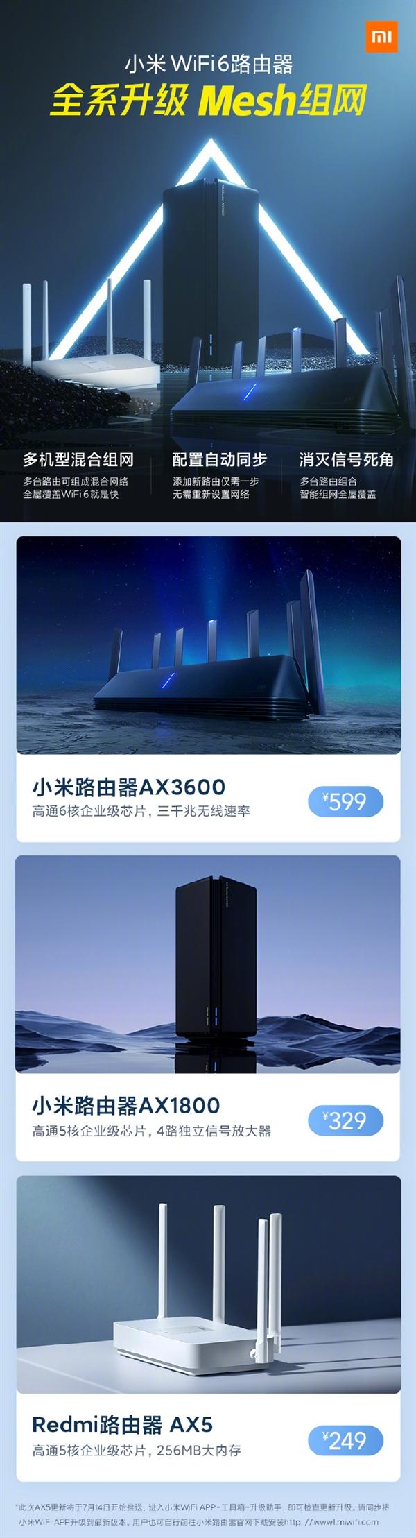 搞定AX5 小米Wi-Fi 6路由器全系支持升级Mesh组网
