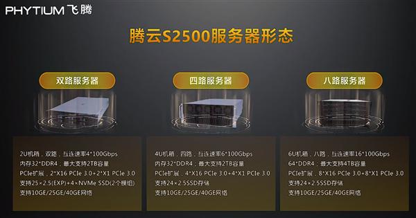 8路512核 飞腾发布国产最强腾云S2500服务器CPU 下代直奔7/5nm