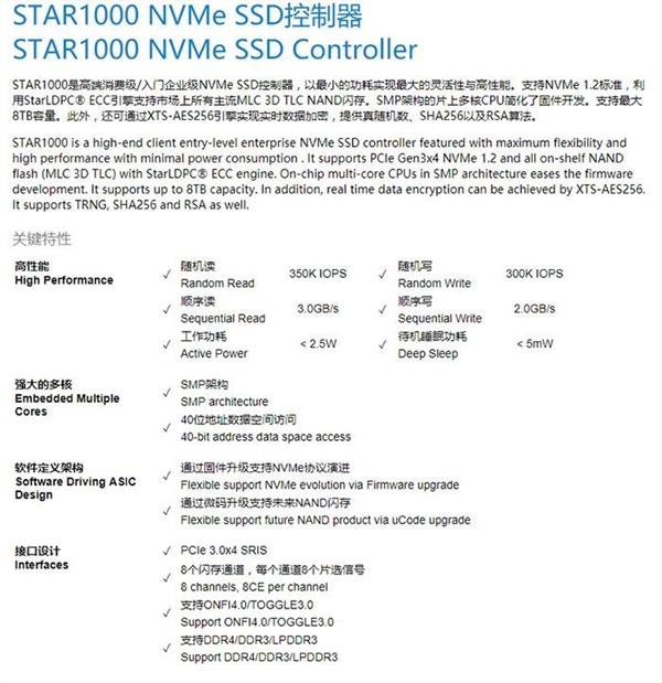 光威自曝纯国产NVMe SSD:忆芯/英韧主控+长江闪存