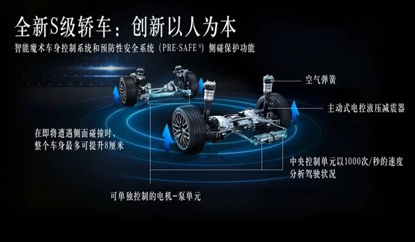 专属数字化工厂曝光!全新奔驰S级即将投产:高科技配置暴增